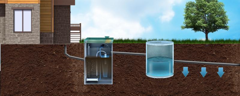 Автономная канализация цена